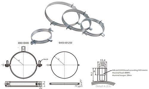 Šelna bez gume za kružne ventilacione kanale