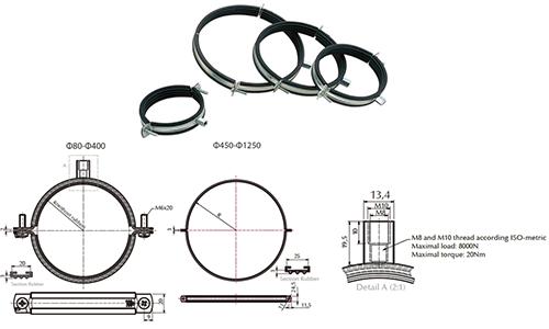 Šelna sa gumom za kružne ventilacione kanale